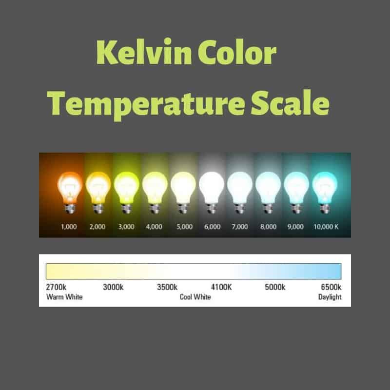 Kelvin Color Temperature Scale Lighting Tutor
