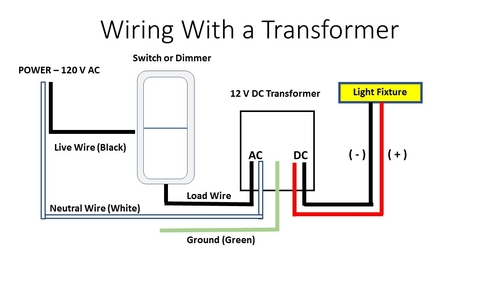 under cabinet lighting wiring