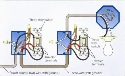 Together wiring switches 3 light 3 and
