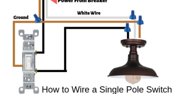 How to Wire a Light Switch - Very Easy - Lighting Tutor Single Pole Light Switch Wiring on